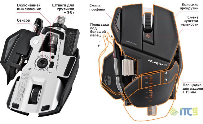 Фото - продаю Мышь-трансформер Cyborg R.A.T. 9